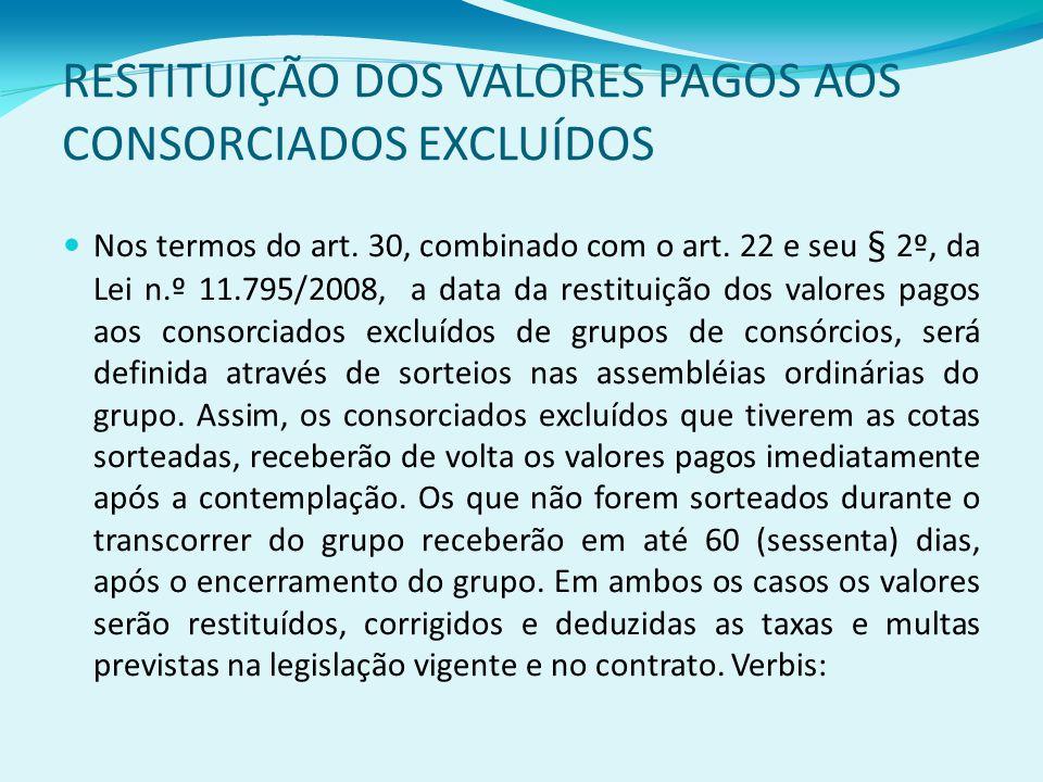 RESTITUIÇÃO DOS VALORES PAGOS AOS CONSORCIADOS EXCLUÍDOS Nos termos do art.