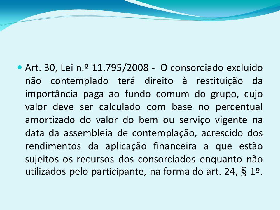 Art. 30, Lei n.º 11.795/2008 - O consorciado excluído não contemplado terá direito à restituição da importância paga ao fundo comum do grupo, cujo val