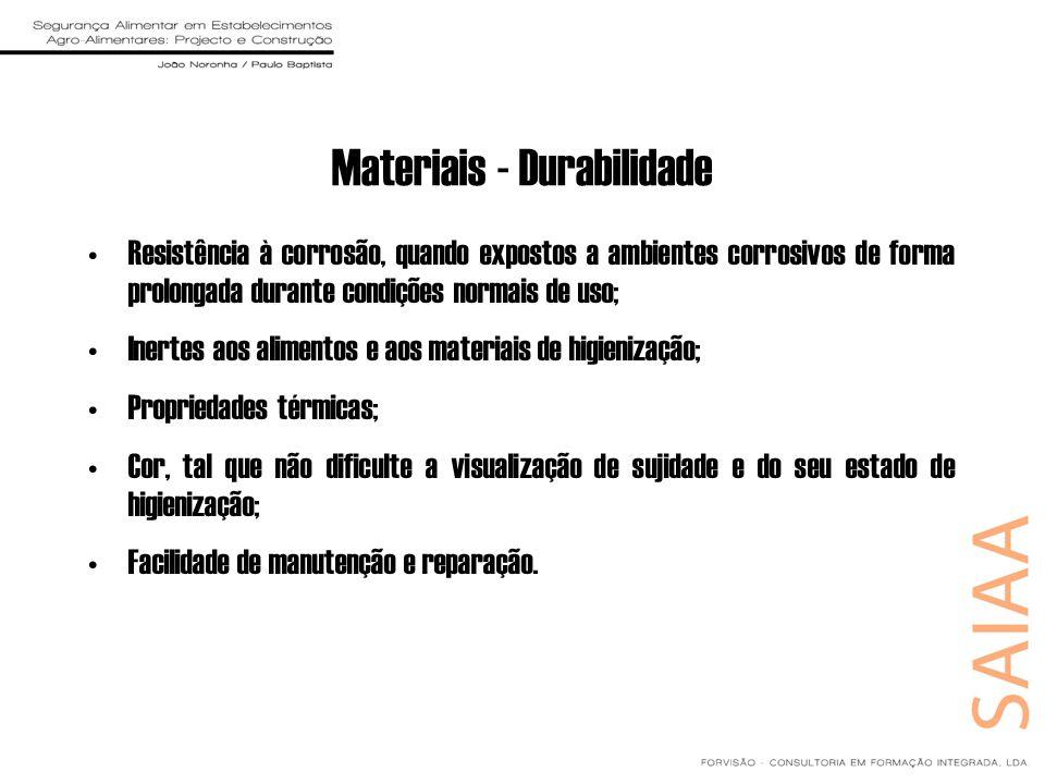 Materiais - Durabilidade Resistência à corrosão, quando expostos a ambientes corrosivos de forma prolongada durante condições normais de uso; Inertes