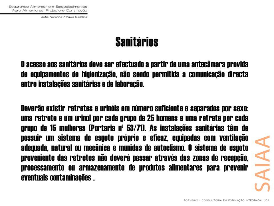 Sanitários O acesso aos sanitários deve ser efectuado a partir de uma antecâmara provida de equipamentos de higienização, não sendo permitida a comuni