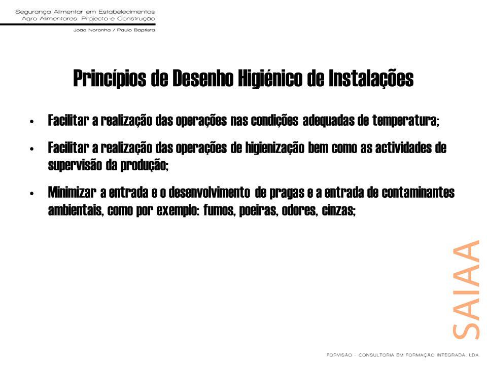 Princípios de Desenho Higiénico de Instalações Facilitar a realização das operações nas condições adequadas de temperatura; Facilitar a realização das