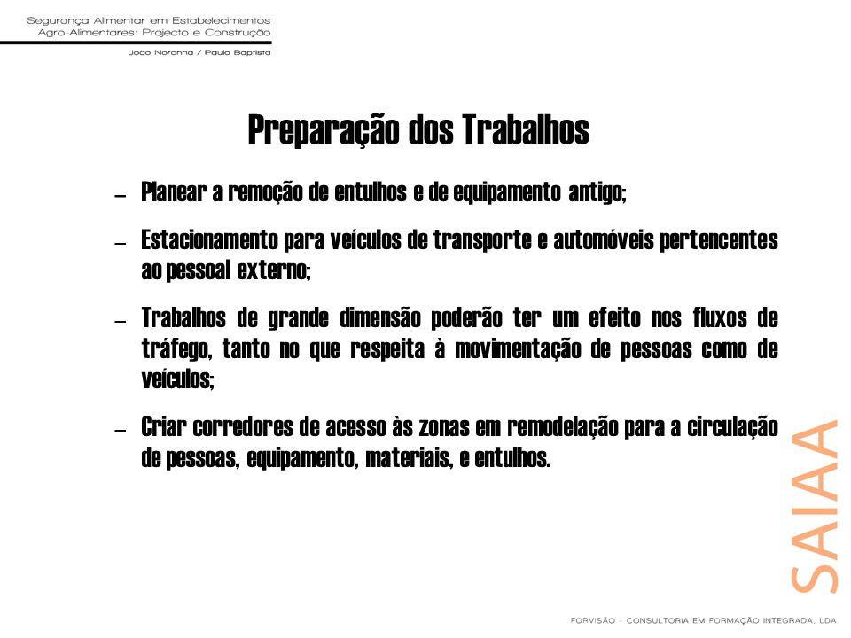 Preparação dos Trabalhos –Planear a remoção de entulhos e de equipamento antigo; –Estacionamento para veículos de transporte e automóveis pertencentes