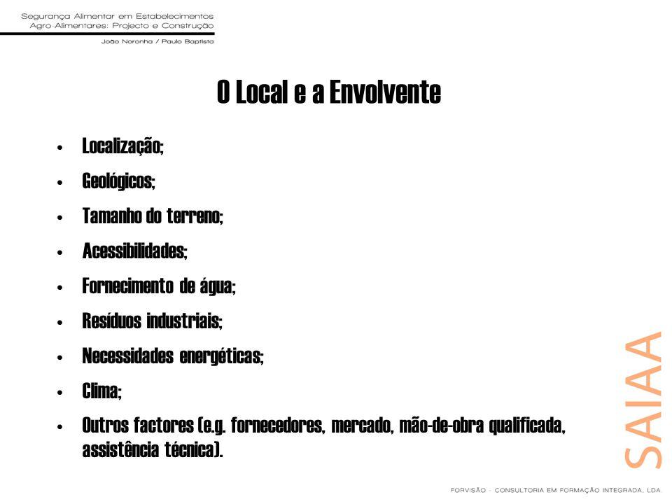 O Local e a Envolvente Localização; Geológicos; Tamanho do terreno; Acessibilidades; Fornecimento de água; Resíduos industriais; Necessidades energéti