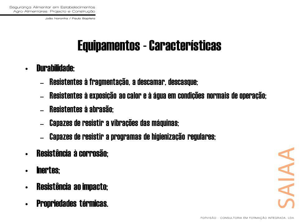Equipamentos - Características Durabilidade: –Resistentes à fragmentação, a descamar, descasque; –Resistentes à exposição ao calor e à água em condiçõ