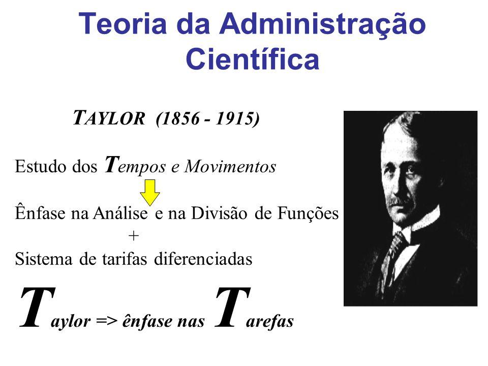 T AYLOR (1856 - 1915) Estudo dos T empos e Movimentos Ênfase na Análise e na Divisão de Funções + Sistema de tarifas diferenciadas T aylor => ênfase n