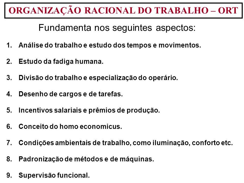 Fundamenta nos seguintes aspectos: ORGANIZAÇÃO RACIONAL DO TRABALHO – ORT 1.Análise do trabalho e estudo dos tempos e movimentos. 2.Estudo da fadiga h