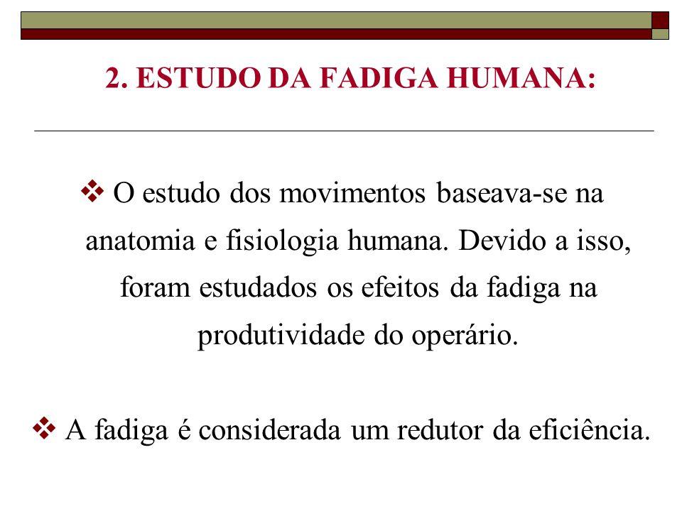 2. ESTUDO DA FADIGA HUMANA:  O estudo dos movimentos baseava-se na anatomia e fisiologia humana. Devido a isso, foram estudados os efeitos da fadiga
