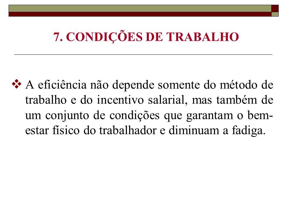 7. CONDIÇÕES DE TRABALHO  A eficiência não depende somente do método de trabalho e do incentivo salarial, mas também de um conjunto de condições que