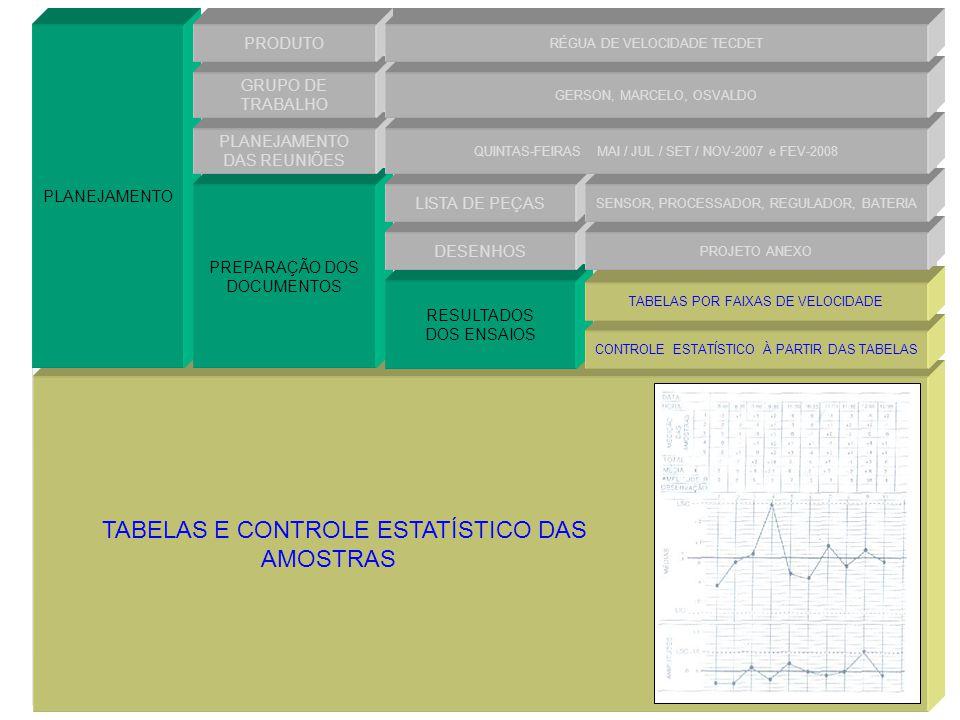 ANÁLISE Qualitativa+FMEA RÉGUA DE VELOCIDADE NOME_CLIENTE Eng.