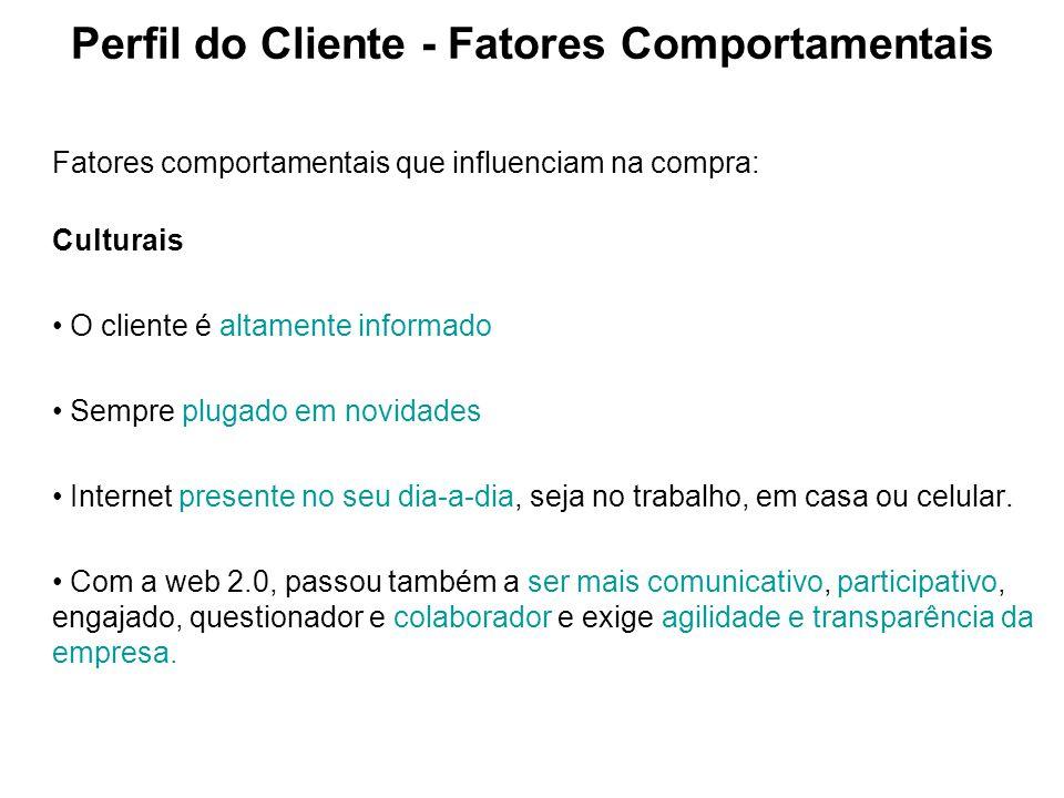 Perfil do Cliente - Fatores Comportamentais Fatores comportamentais que influenciam na compra: Culturais O cliente é altamente informado Sempre plugad