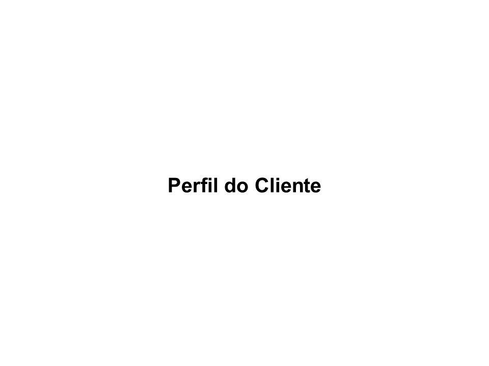 Perfil do Cliente