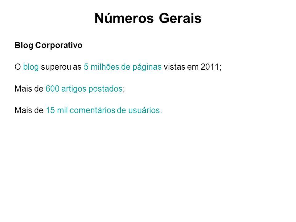 Números Gerais Blog Corporativo O blog superou as 5 milhões de páginas vistas em 2011; Mais de 600 artigos postados; Mais de 15 mil comentários de usu