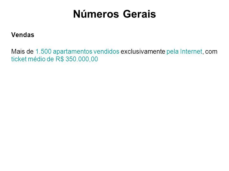 Números Gerais Vendas Mais de 1.500 apartamentos vendidos exclusivamente pela Internet, com ticket médio de R$ 350.000,00
