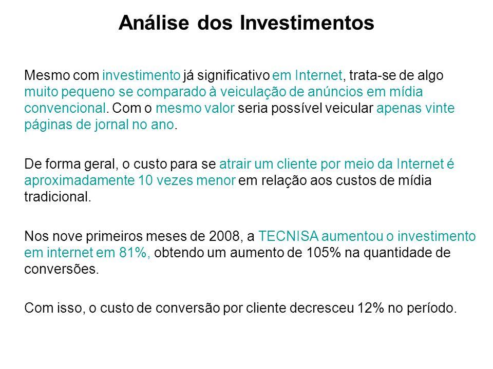 Análise dos Investimentos Mesmo com investimento já significativo em Internet, trata-se de algo muito pequeno se comparado à veiculação de anúncios em