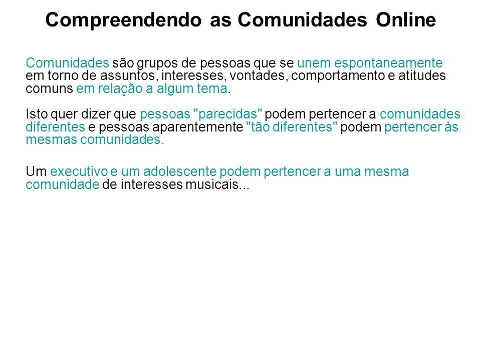 Compreendendo as Comunidades Online Comunidades são grupos de pessoas que se unem espontaneamente em torno de assuntos, interesses, vontades, comporta