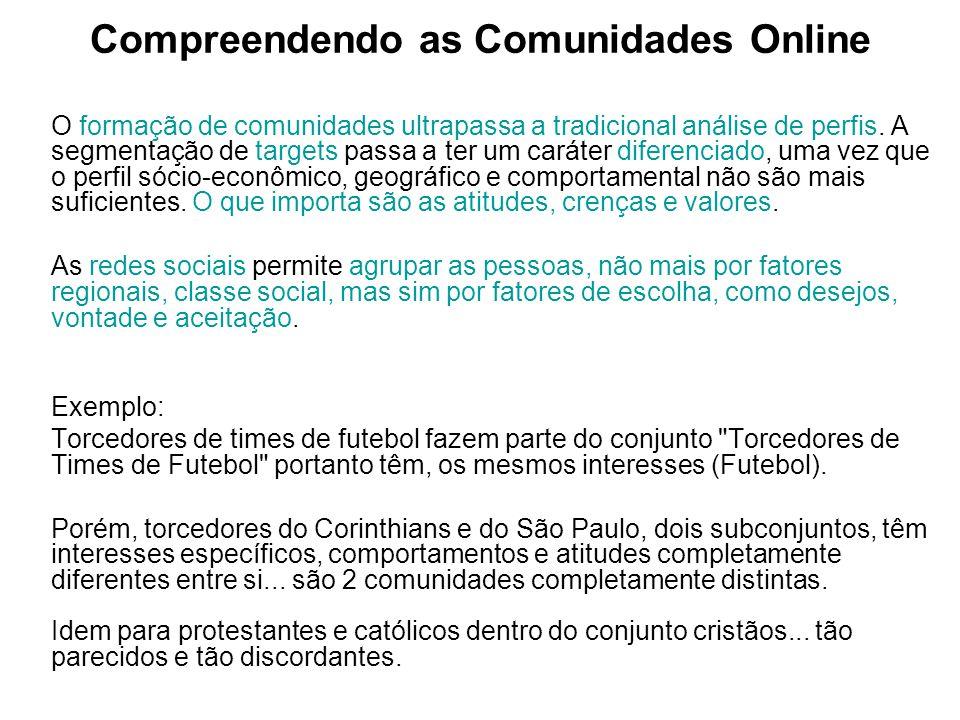 Compreendendo as Comunidades Online O formação de comunidades ultrapassa a tradicional análise de perfis. A segmentação de targets passa a ter um cará