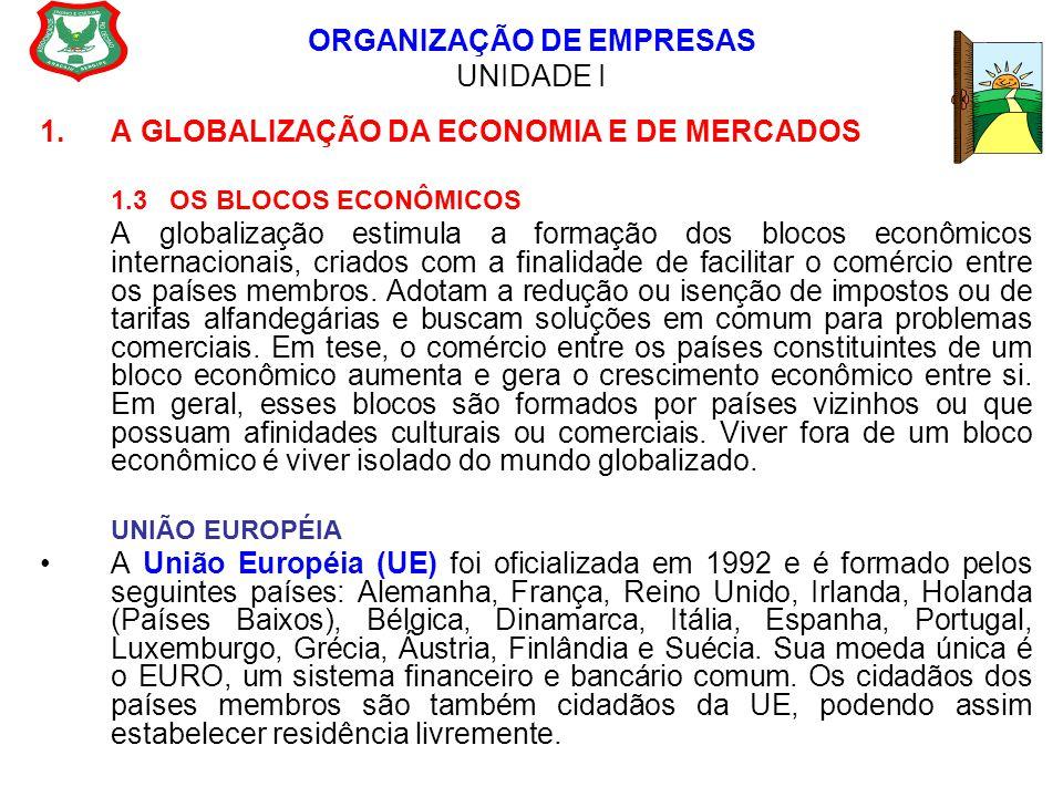 ORGANIZAÇÃO DE EMPRESAS UNIDADE I 1.A GLOBALIZAÇÃO DA ECONOMIA E DE MERCADOS 1.3 OS BLOCOS ECONÔMICOS A globalização estimula a formação dos blocos ec
