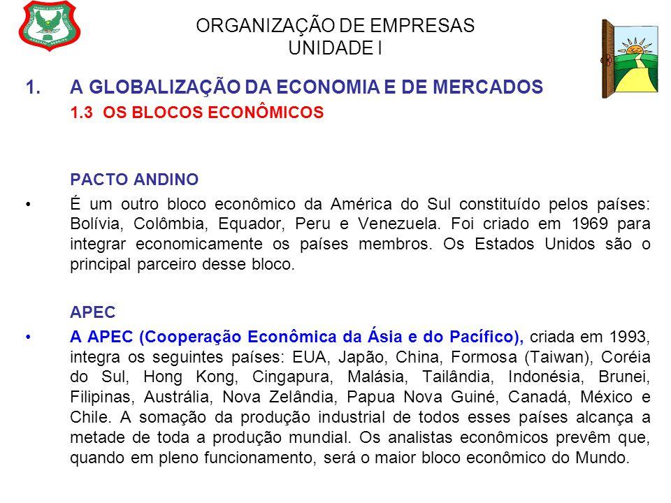 ORGANIZAÇÃO DE EMPRESAS UNIDADE I 1.A GLOBALIZAÇÃO DA ECONOMIA E DE MERCADOS 1.3 OS BLOCOS ECONÔMICOS PACTO ANDINO É um outro bloco econômico da Améri