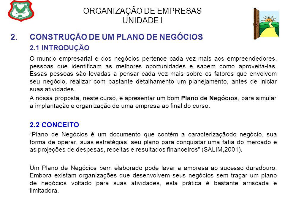 ORGANIZAÇÃO DE EMPRESAS UNIDADE I 2.CONSTRUÇÃO DE UM PLANO DE NEGÓCIOS 2.1 INTRODUÇÃO O mundo empresarial e dos negócios pertence cada vez mais aos em