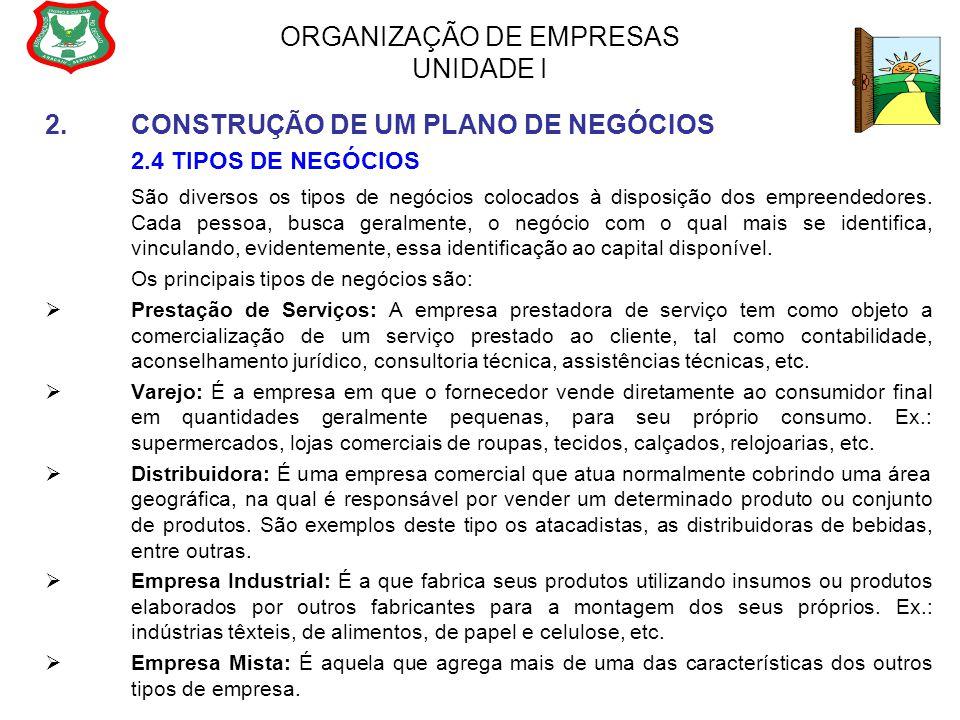 ORGANIZAÇÃO DE EMPRESAS UNIDADE I 2.CONSTRUÇÃO DE UM PLANO DE NEGÓCIOS 2.4 TIPOS DE NEGÓCIOS São diversos os tipos de negócios colocados à disposição