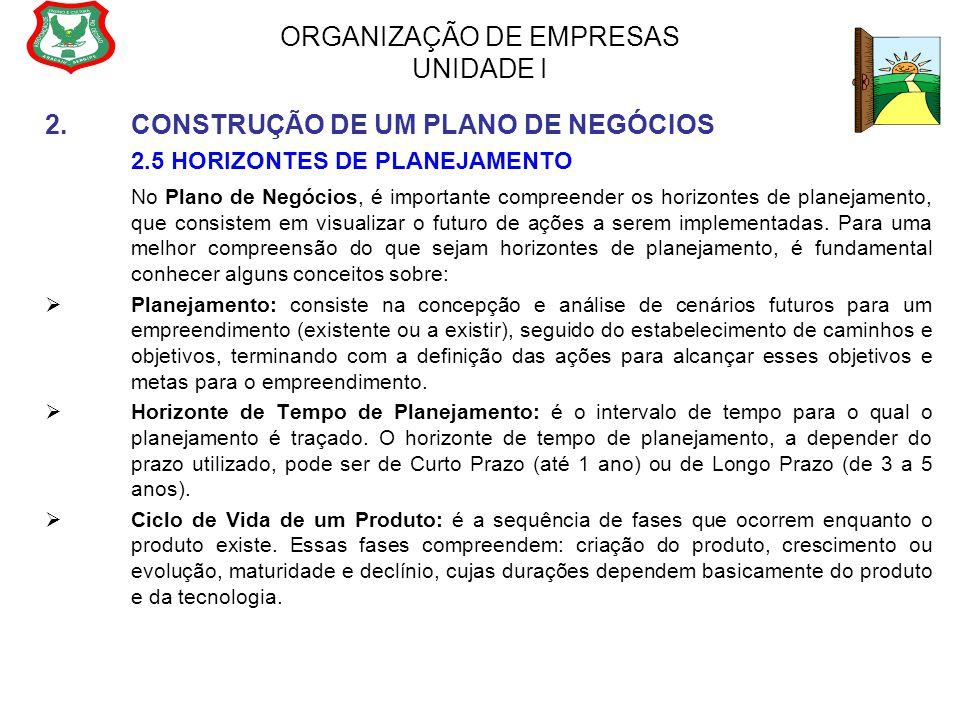 ORGANIZAÇÃO DE EMPRESAS UNIDADE I 2.CONSTRUÇÃO DE UM PLANO DE NEGÓCIOS 2.5 HORIZONTES DE PLANEJAMENTO No Plano de Negócios, é importante compreender o