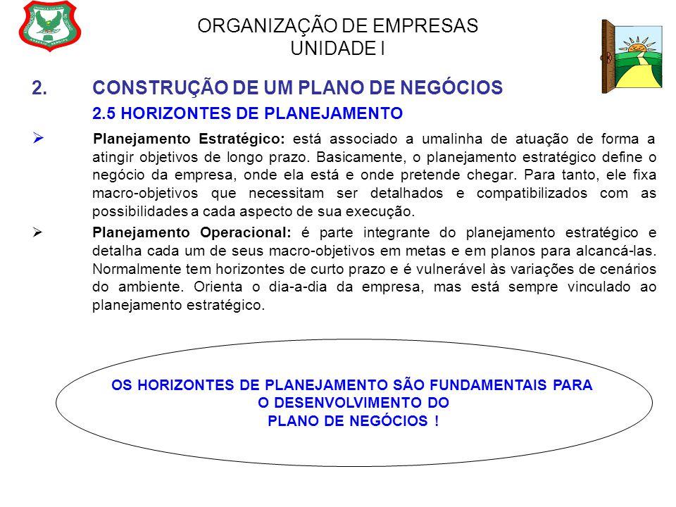 ORGANIZAÇÃO DE EMPRESAS UNIDADE I 2.CONSTRUÇÃO DE UM PLANO DE NEGÓCIOS 2.5 HORIZONTES DE PLANEJAMENTO  Planejamento Estratégico: está associado a uma
