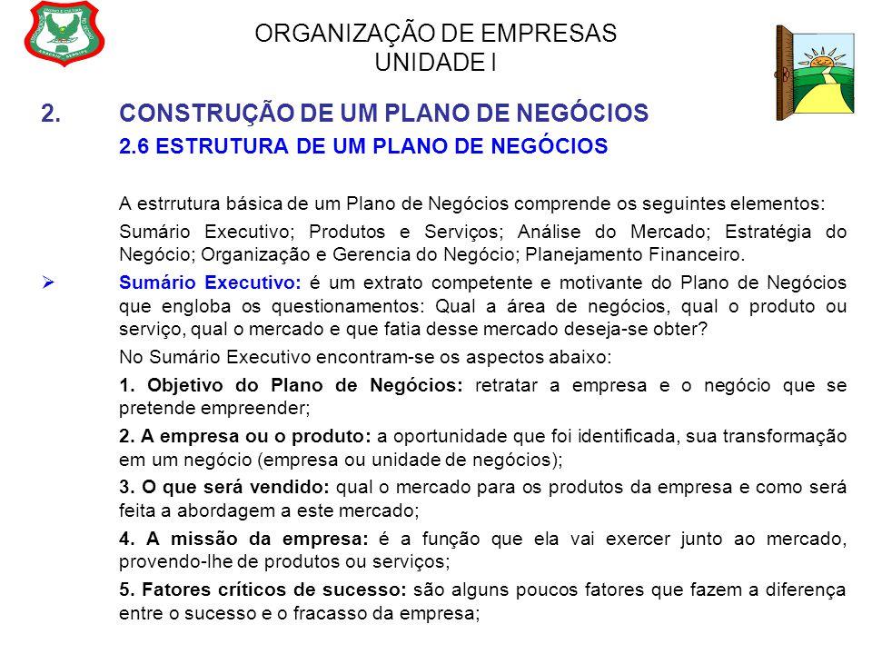 ORGANIZAÇÃO DE EMPRESAS UNIDADE I 2.CONSTRUÇÃO DE UM PLANO DE NEGÓCIOS 2.6 ESTRUTURA DE UM PLANO DE NEGÓCIOS A estrrutura básica de um Plano de Negóci