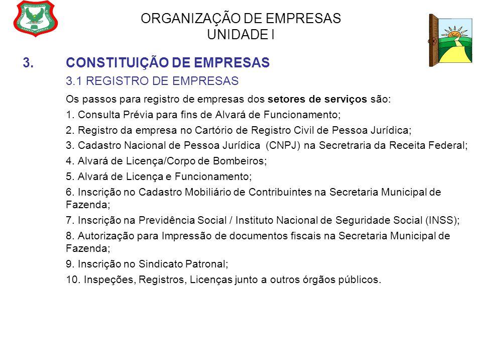 ORGANIZAÇÃO DE EMPRESAS UNIDADE I 3.CONSTITUIÇÃO DE EMPRESAS 3.1 REGISTRO DE EMPRESAS Os passos para registro de empresas dos setores de serviços são: