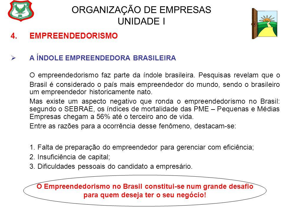 ORGANIZAÇÃO DE EMPRESAS UNIDADE I 4. EMPREENDEDORISMO  A ÍNDOLE EMPREENDEDORA BRASILEIRA O empreendedorismo faz parte da índole brasileira. Pesquisas