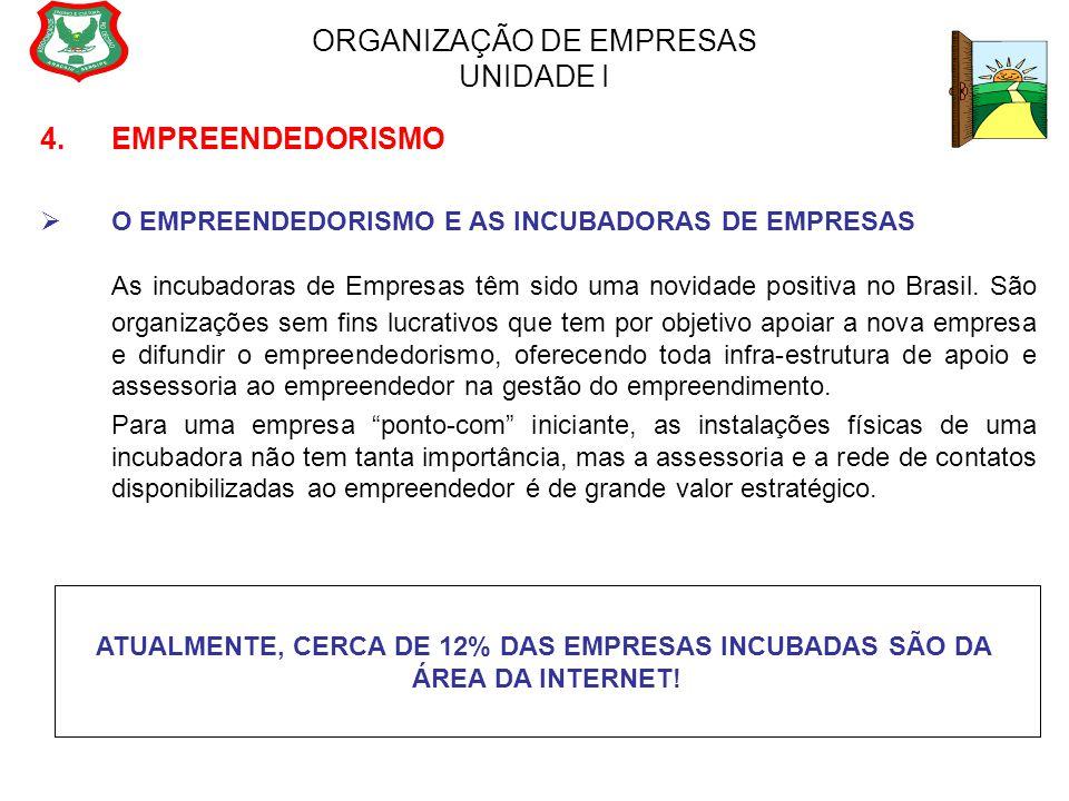 ORGANIZAÇÃO DE EMPRESAS UNIDADE I 4.EMPREENDEDORISMO  O EMPREENDEDORISMO E AS INCUBADORAS DE EMPRESAS As incubadoras de Empresas têm sido uma novidad