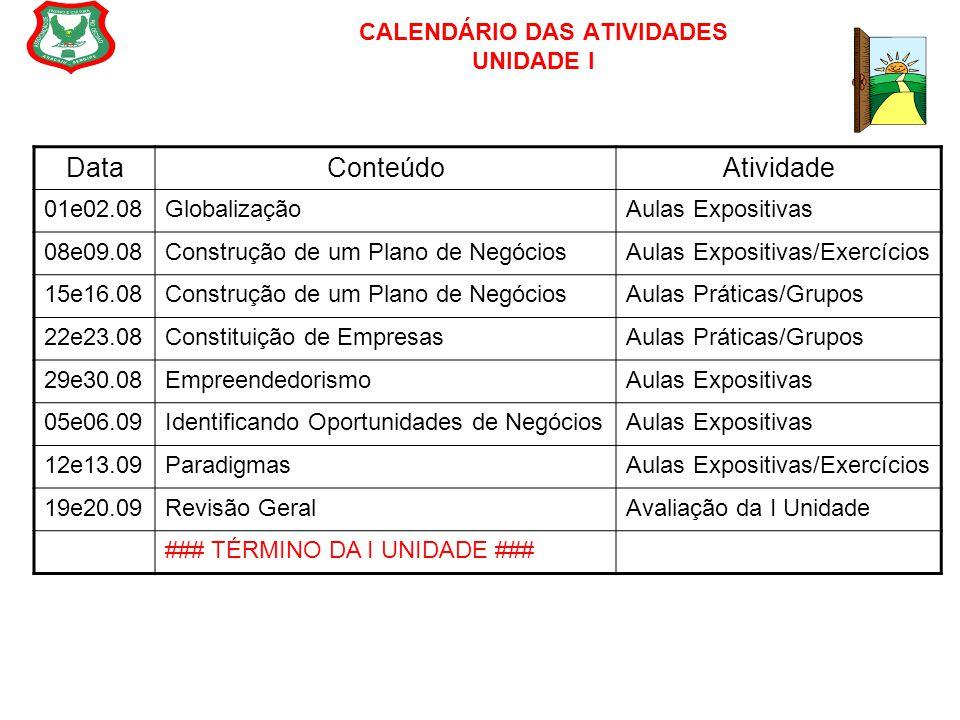 ORGANIZAÇÃO DE EMPRESAS UNIDADE I 2.CONSTRUÇÃO DE UM PLANO DE NEGÓCIOS 2.6 ESTRUTURA DE UM PLANO DE NEGÓCIOS 5.
