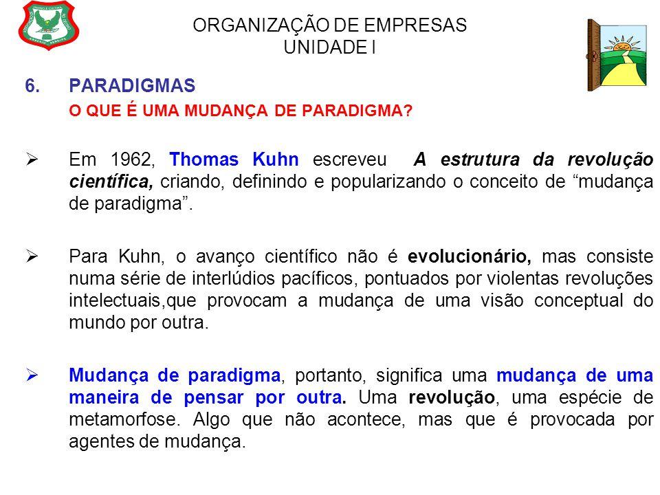 ORGANIZAÇÃO DE EMPRESAS UNIDADE I 6.PARADIGMAS O QUE É UMA MUDANÇA DE PARADIGMA?  Em 1962, Thomas Kuhn escreveu A estrutura da revolução científica,