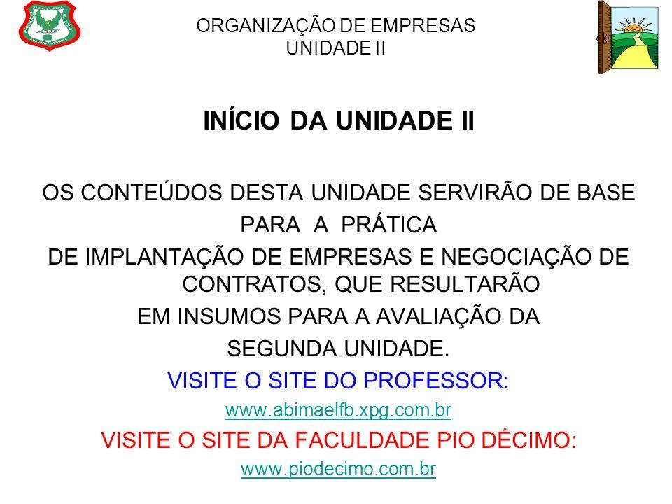 ORGANIZAÇÃO DE EMPRESAS UNIDADE II INÍCIO DA UNIDADE II OS CONTEÚDOS DESTA UNIDADE SERVIRÃO DE BASE PARA A PRÁTICA DE IMPLANTAÇÃO DE EMPRESAS E NEGOCI