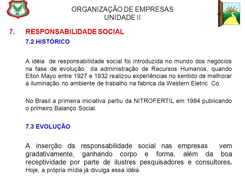ORGANIZAÇÃO DE EMPRESAS UNIDADE II 7. RESPONSABILIDADE SOCIAL 7.2 HISTÓRICO A idéia de responsabilidade social foi introduzida no mundo dos negócios n