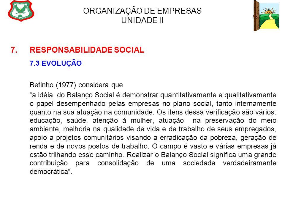"""ORGANIZAÇÃO DE EMPRESAS UNIDADE II 7. RESPONSABILIDADE SOCIAL 7.3 EVOLUÇÃO Betinho (1977) considera que """"a idéia do Balanço Social é demonstrar quanti"""