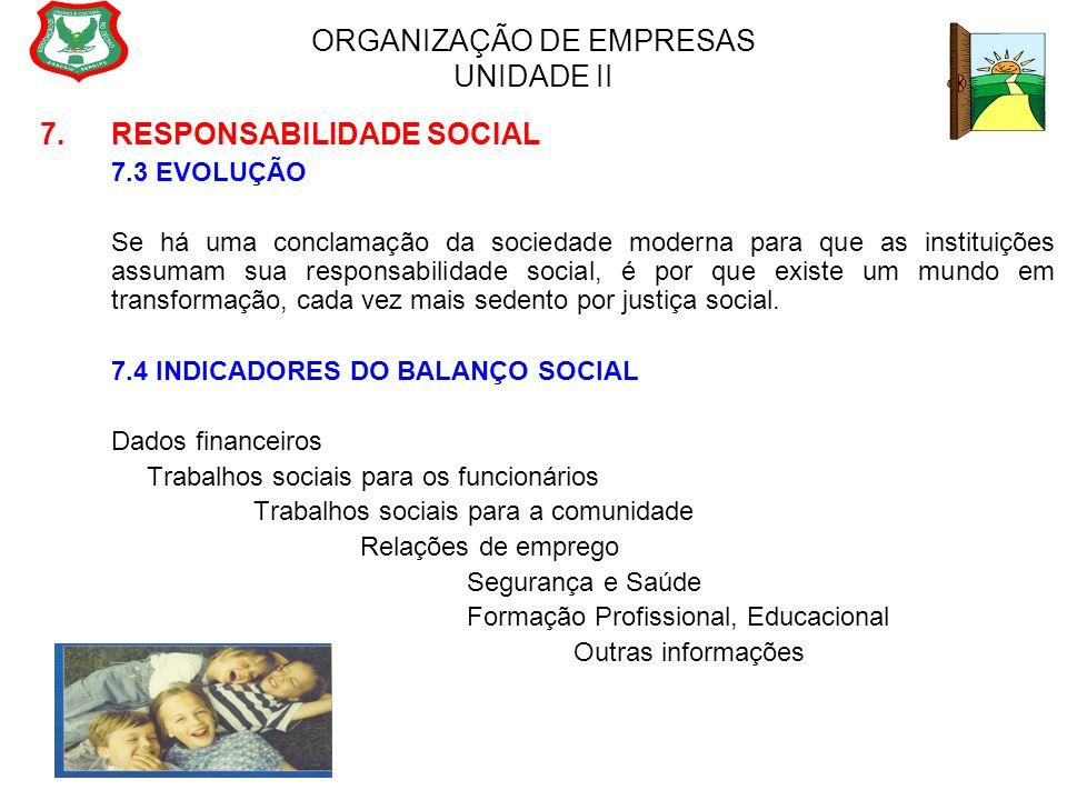 ORGANIZAÇÃO DE EMPRESAS UNIDADE II 7. RESPONSABILIDADE SOCIAL 7.3 EVOLUÇÃO Se há uma conclamação da sociedade moderna para que as instituições assumam