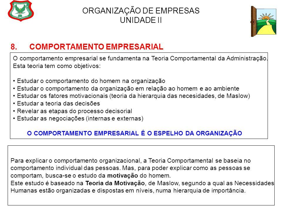 ORGANIZAÇÃO DE EMPRESAS UNIDADE II 8. COMPORTAMENTO EMPRESARIAL O comportamento empresarial se fundamenta na Teoria Comportamental da Administração. E