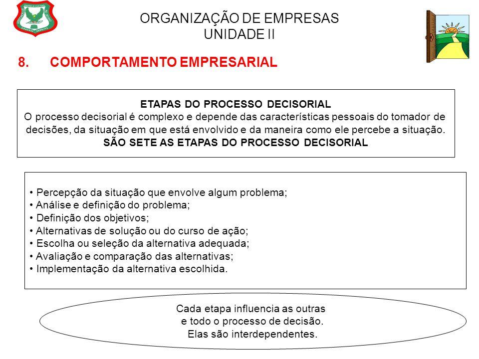 ORGANIZAÇÃO DE EMPRESAS UNIDADE II 8. COMPORTAMENTO EMPRESARIAL ETAPAS DO PROCESSO DECISORIAL O processo decisorial é complexo e depende das caracterí