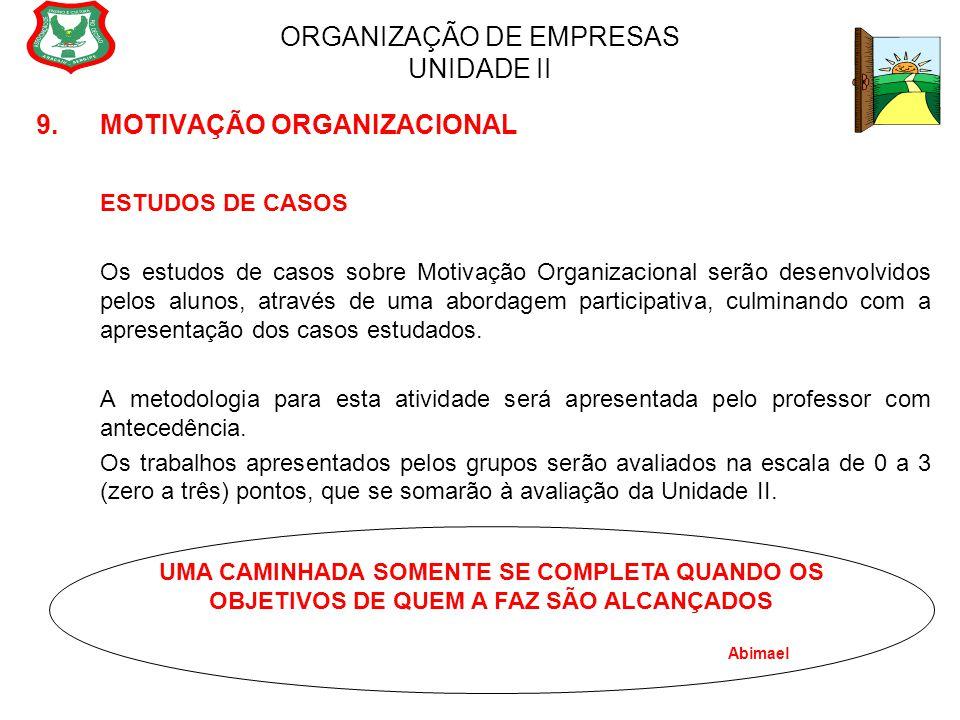ORGANIZAÇÃO DE EMPRESAS UNIDADE II 9. MOTIVAÇÃO ORGANIZACIONAL ESTUDOS DE CASOS Os estudos de casos sobre Motivação Organizacional serão desenvolvidos
