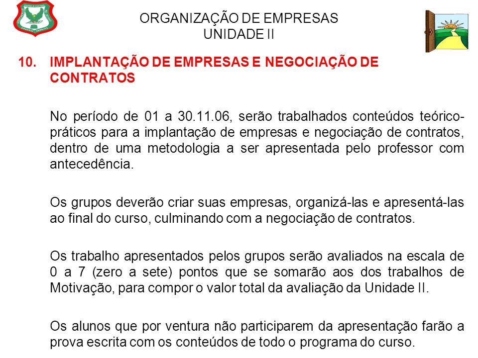 ORGANIZAÇÃO DE EMPRESAS UNIDADE II 10.IMPLANTAÇÃO DE EMPRESAS E NEGOCIAÇÃO DE CONTRATOS No período de 01 a 30.11.06, serão trabalhados conteúdos teóri