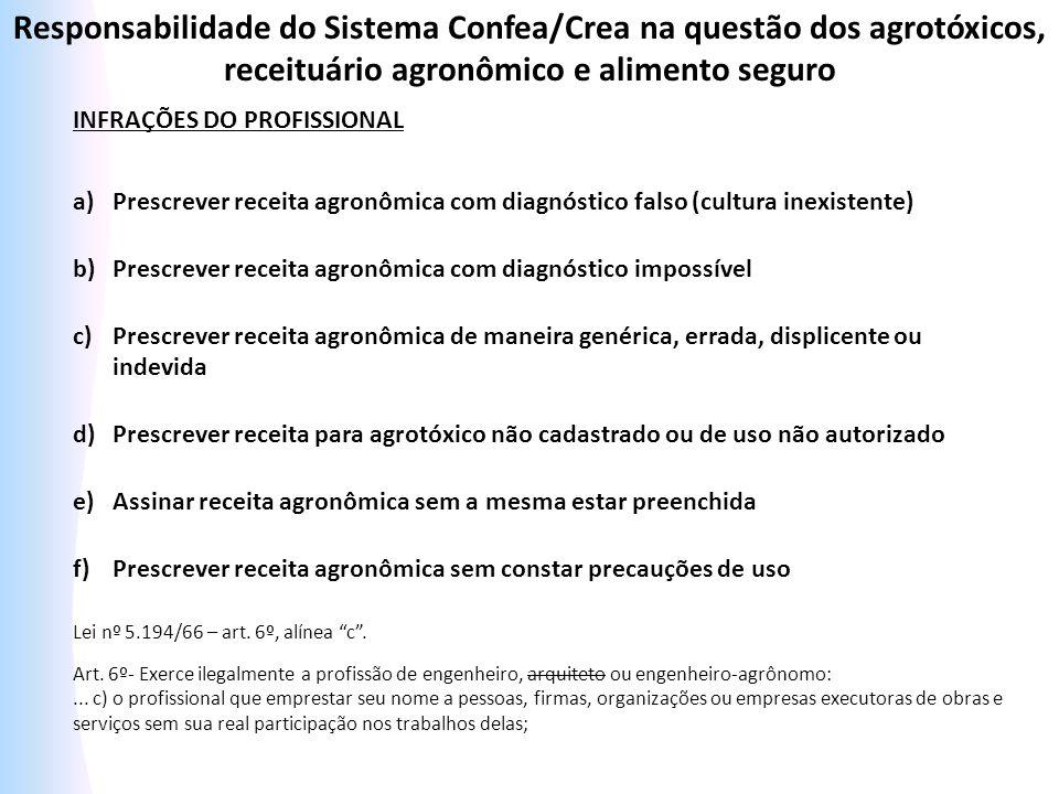 INFRAÇÕES DO PROFISSIONAL a)Prescrever receita agronômica com diagnóstico falso (cultura inexistente) b)Prescrever receita agronômica com diagnóstico