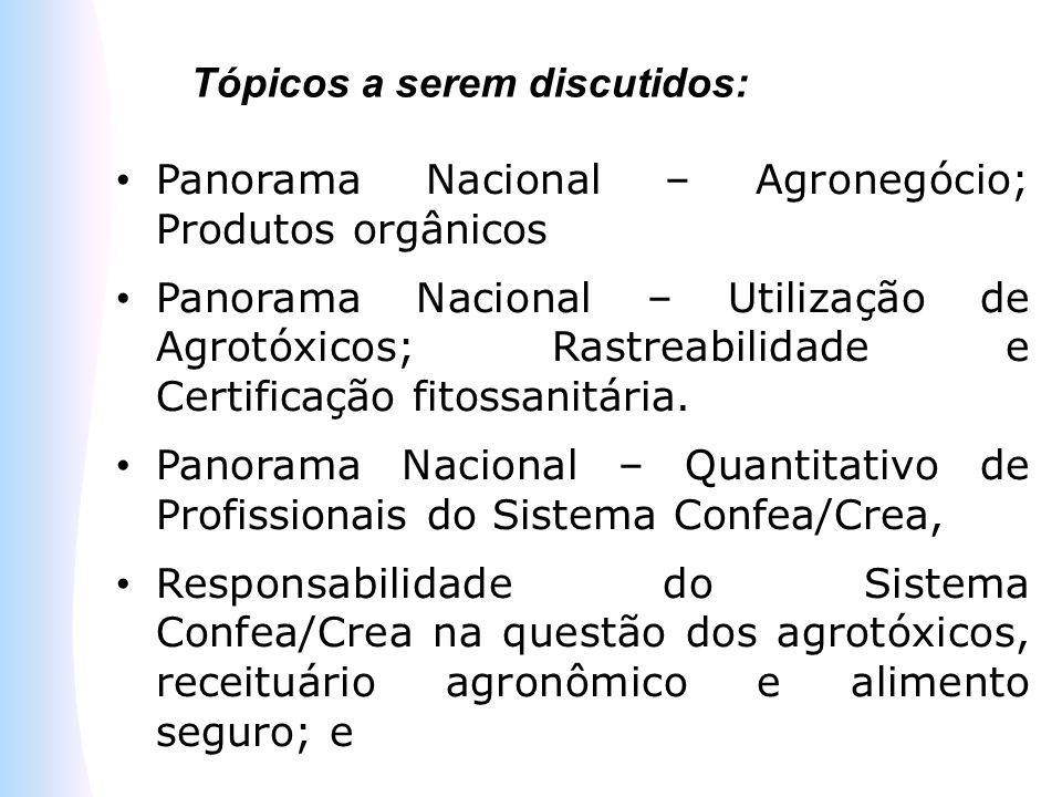 Panorama Nacional – Agronegócio; Produtos orgânicos Panorama Nacional – Utilização de Agrotóxicos; Rastreabilidade e Certificação fitossanitária. Pano