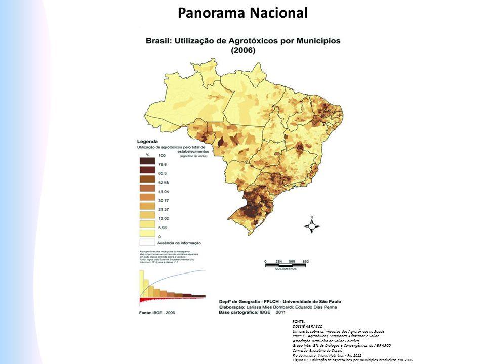FONTE: DOSSIÊ ABRASCO Um alerta sobre os impactos dos Agrotóxicos na Saúde Parte 1 - Agrotóxicos, Segurança Alimentar e Saúde Associação Brasileira de
