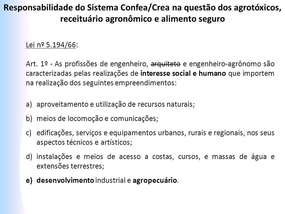 Responsabilidade do Sistema Confea/Crea na questão dos agrotóxicos, receituário agronômico e alimento seguro Lei nº 5.194/66: Art. 1º - As profissões