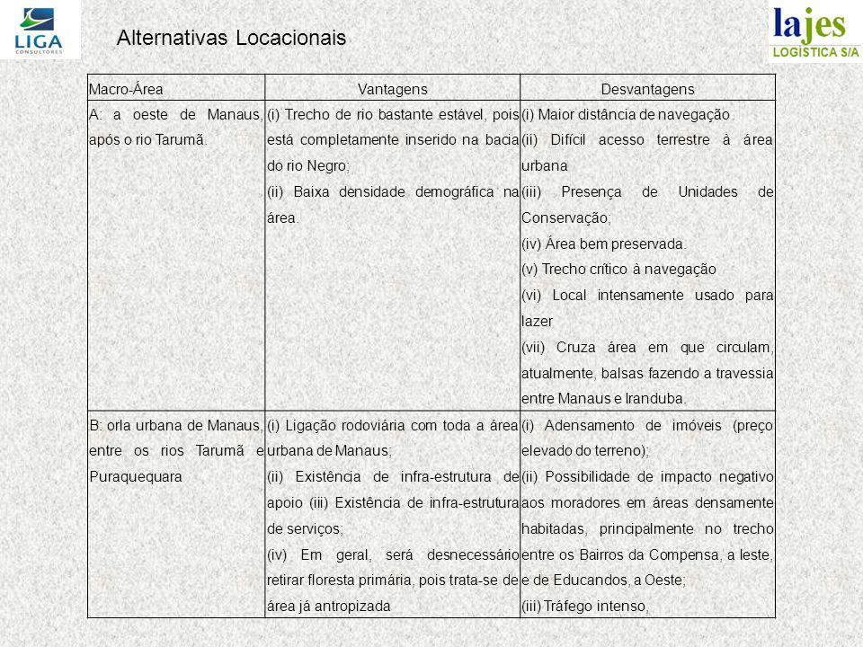 Macro-ÁreaVantagensDesvantagens A: a oeste de Manaus, após o rio Tarumã.