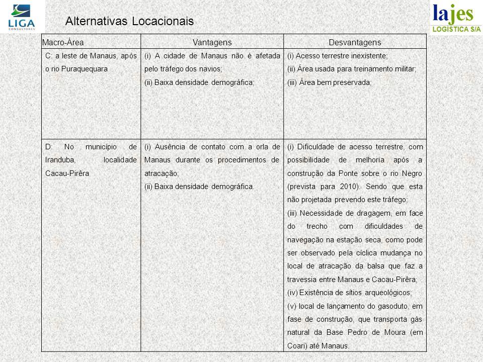 Macro-ÁreaVantagensDesvantagens C: a leste de Manaus, após o rio Puraquequara (i) A cidade de Manaus não é afetada pelo tráfego dos navios; (ii) Baixa densidade demográfica; (i) Acesso terrestre inexistente; (ii) Área usada para treinamento militar; (iii) Área bem preservada; D: No município de Iranduba, localidade Cacau-Pirêra (i) Ausência de contato com a orla de Manaus durante os procedimentos de atracação; (ii) Baixa densidade demográfica.