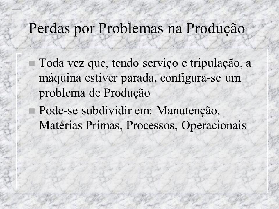 Perdas por Problemas na Produção n Toda vez que, tendo serviço e tripulação, a máquina estiver parada, configura-se um problema de Produção n Pode-se