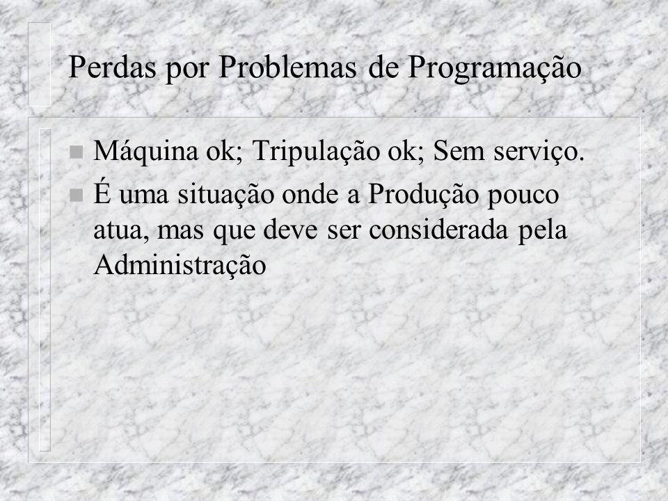 Perdas por Problemas de Programação n Máquina ok; Tripulação ok; Sem serviço. n É uma situação onde a Produção pouco atua, mas que deve ser considerad