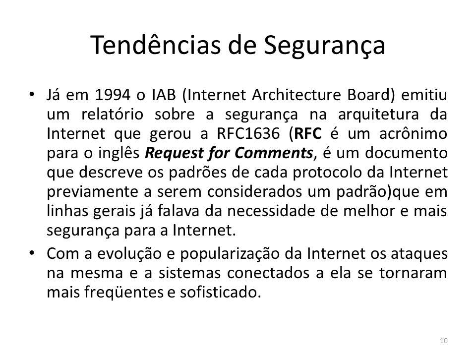 Tendências de Segurança Já em 1994 o IAB (Internet Architecture Board) emitiu um relatório sobre a segurança na arquitetura da Internet que gerou a RFC1636 (RFC é um acrônimo para o inglês Request for Comments, é um documento que descreve os padrões de cada protocolo da Internet previamente a serem considerados um padrão)que em linhas gerais já falava da necessidade de melhor e mais segurança para a Internet.
