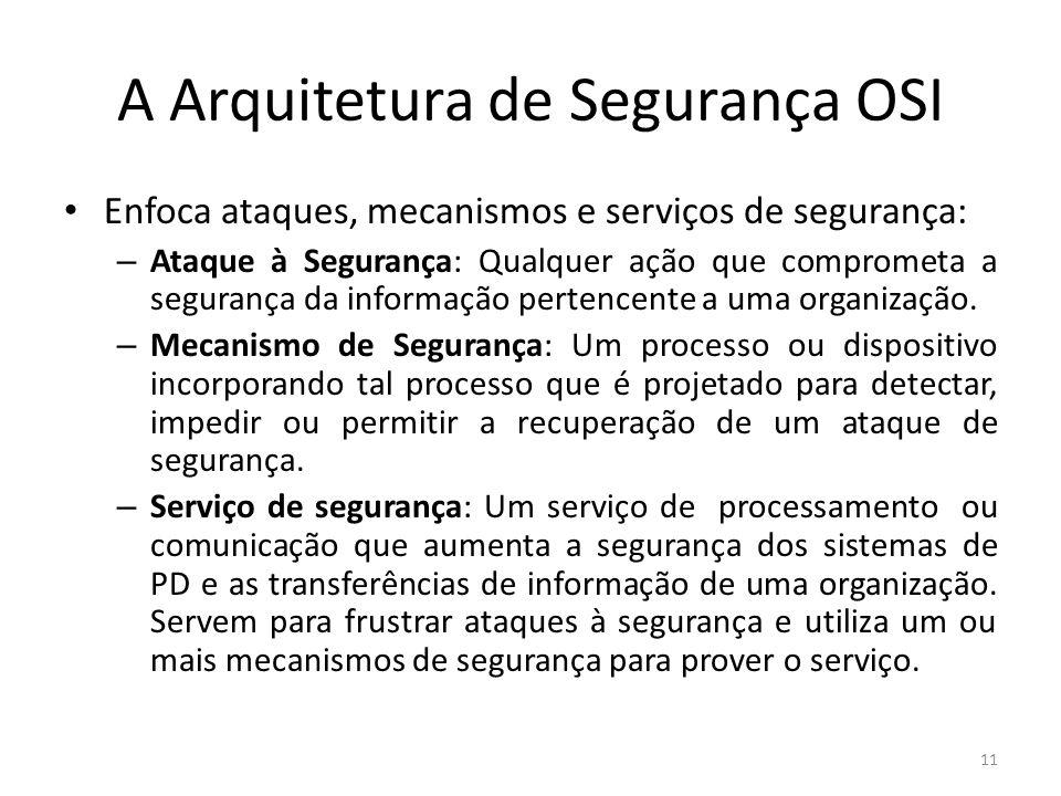 A Arquitetura de Segurança OSI Enfoca ataques, mecanismos e serviços de segurança: – Ataque à Segurança: Qualquer ação que comprometa a segurança da informação pertencente a uma organização.